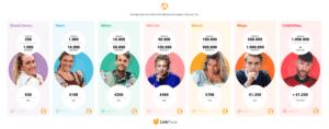 website rates